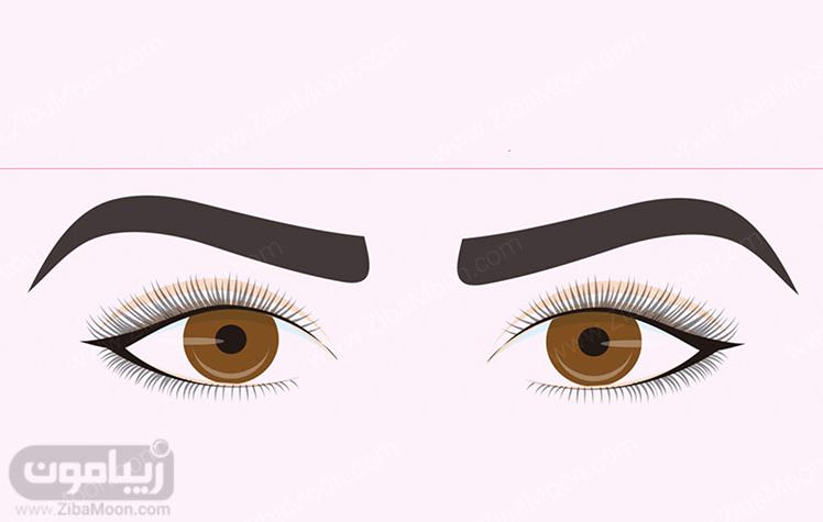 مدل خط چشم دنباله دار متناسب با چشم های عمیق