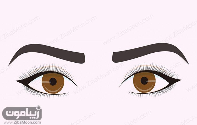 خط چشم برای چشمهای گرد