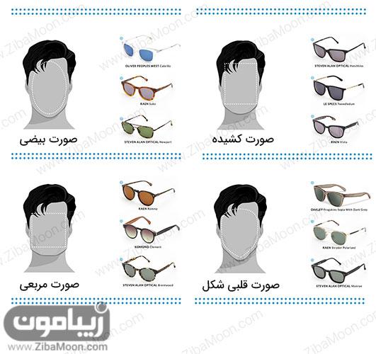 عینک و صورت