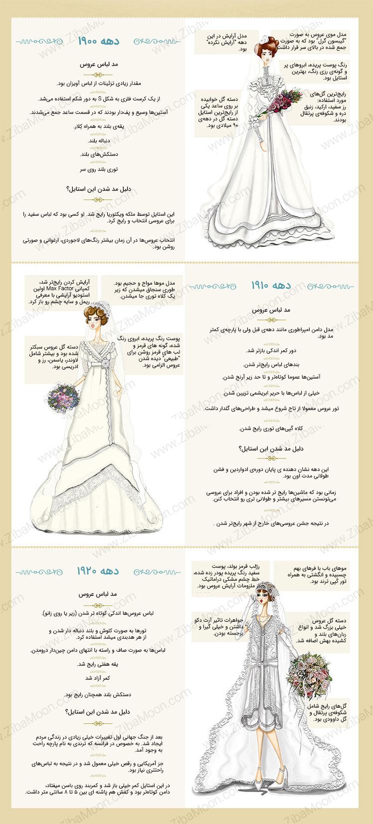 لباس عروس دهه 1900 تا 1920