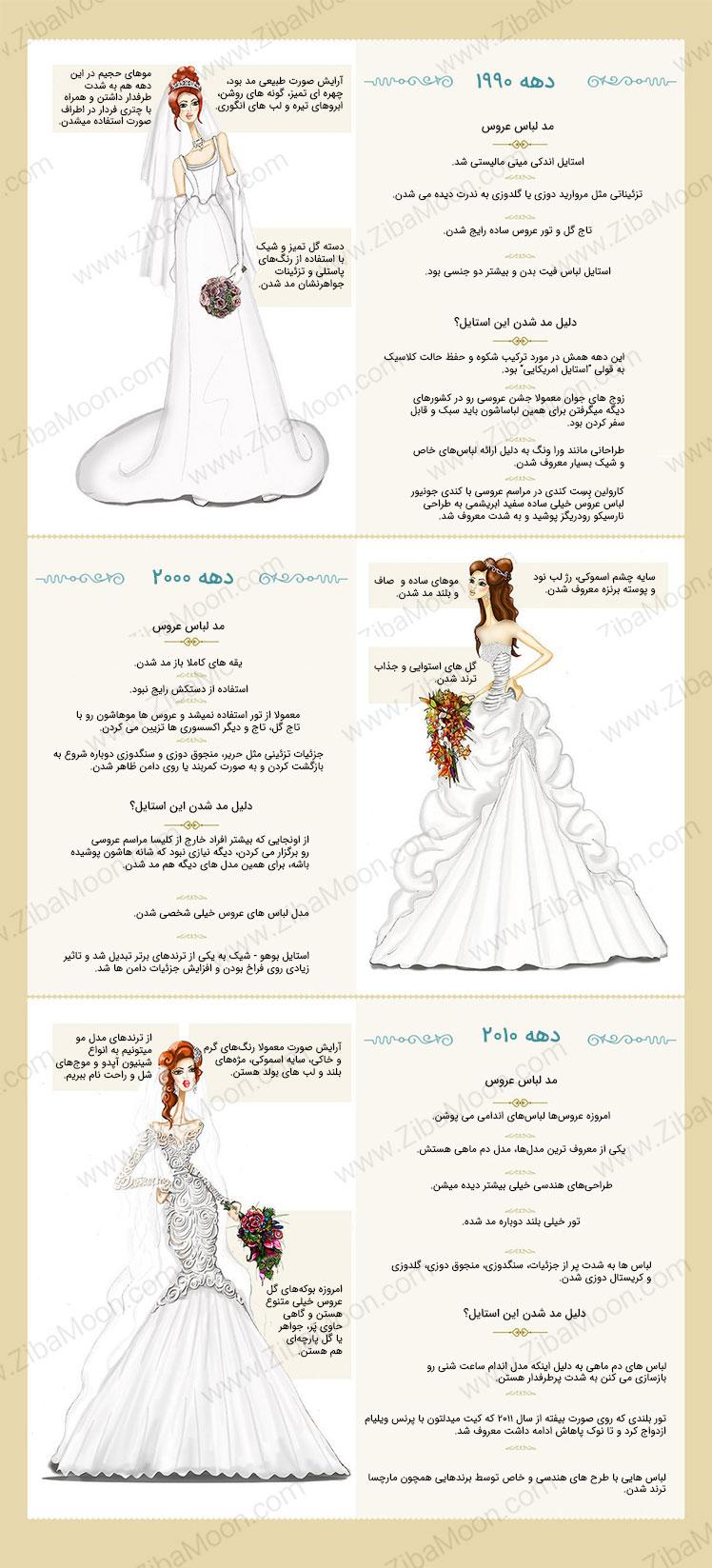 لباس عروس دهه 1960 تا 1980