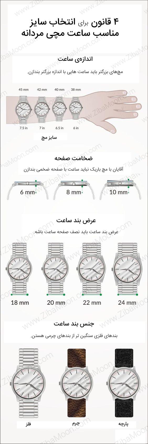 اینفوگرافی ساعت مچی مردانه