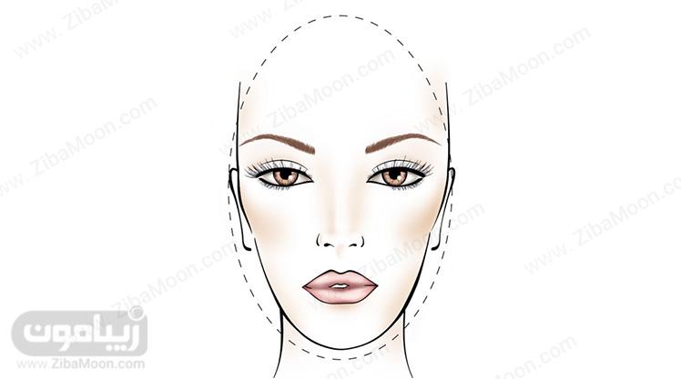 آرایش صورت برای صورت های لاغر