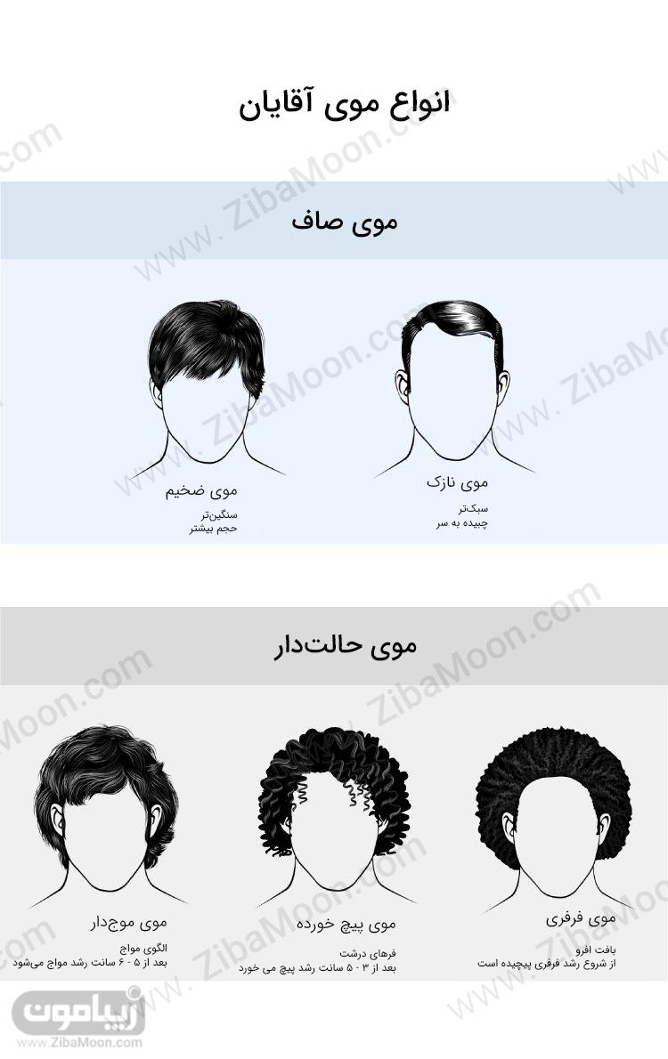مدل موی حالت دار مردانه