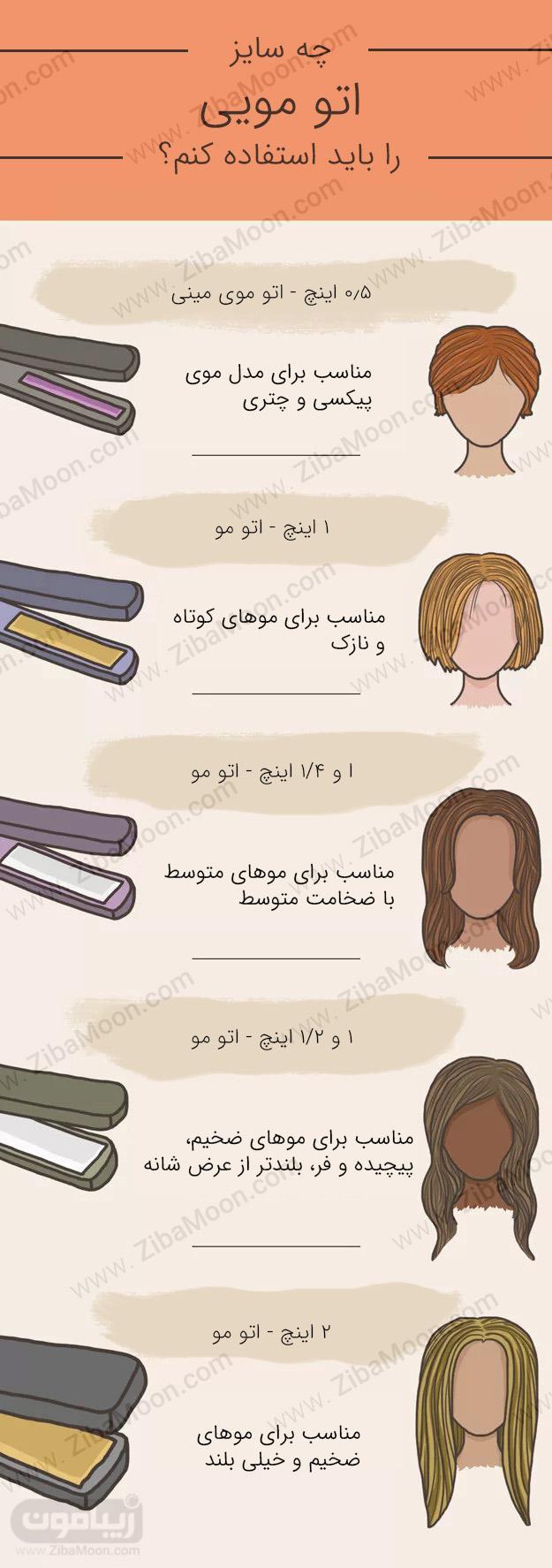 اینفوگرافی اتو موی مناسب با جنس مو