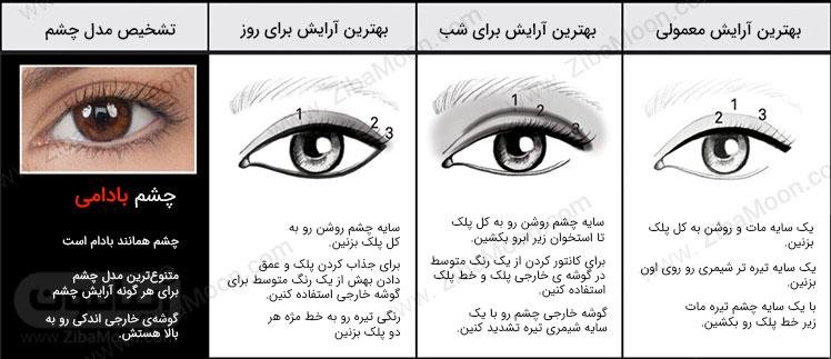 آرایش چشم بادامی