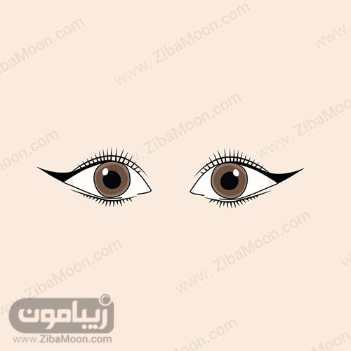 چشم های نزدیک به هم