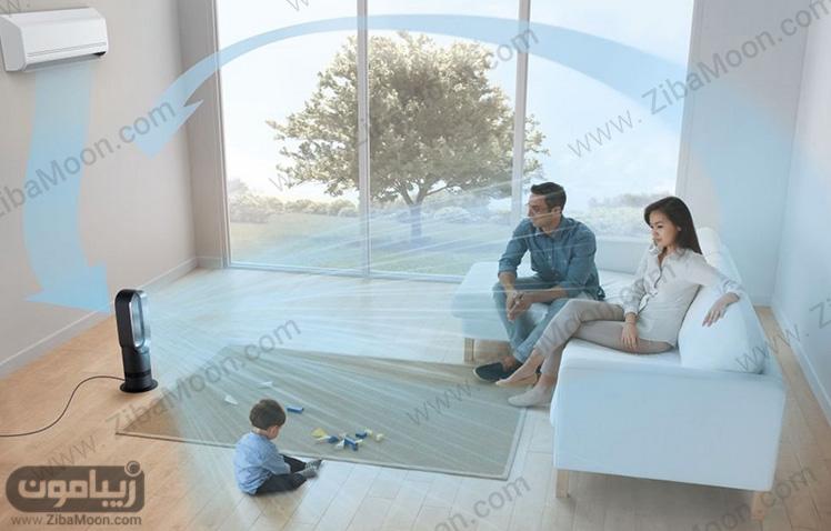 خانواده ای نشسته در زیر باد کولر گازی