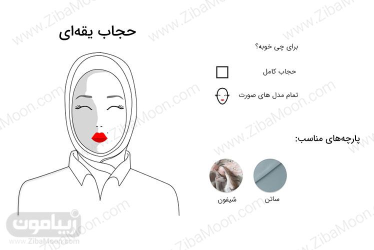 مدل حجاب یقه ای ملانیا