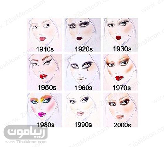 آرایش صورت در طول زمان