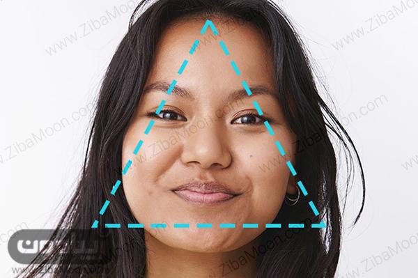 حالت صورت مثلثی