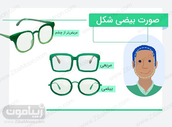 عینک برای صورت بیضی