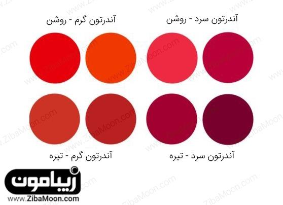 آندرتون های رنگ قرمز