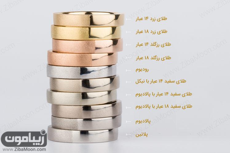 طلا و پلاتین