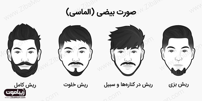 انواع ریش مردانه
