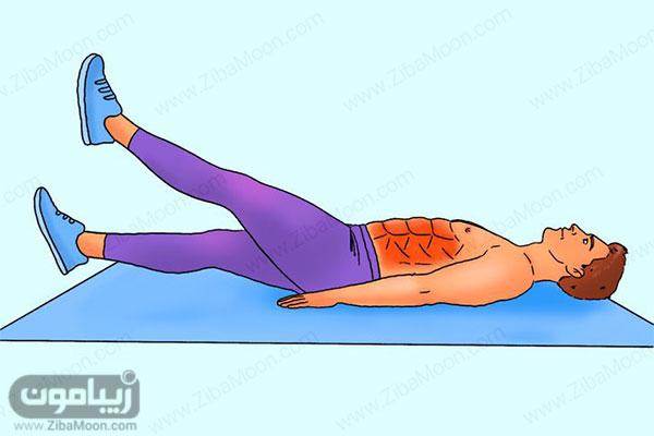 حرکت ورزشی قیچی