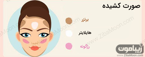 , نکات آرایشی و آموزش آرایش بر اساس حالت صورت