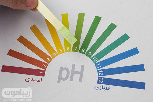 چرخه ph